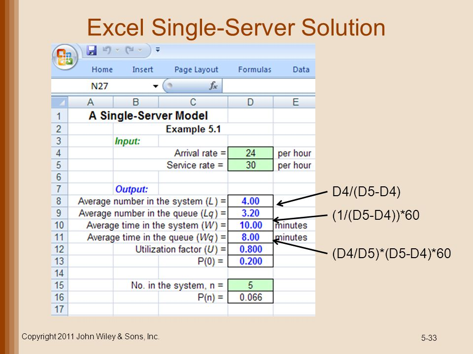 5-33 Excel Single-Server Solution Copyright 2011 John Wiley & Sons, Inc. D4/(D5-D4) (1/(D5-D4))*60 (D4/D5)*(D5-D4)*60