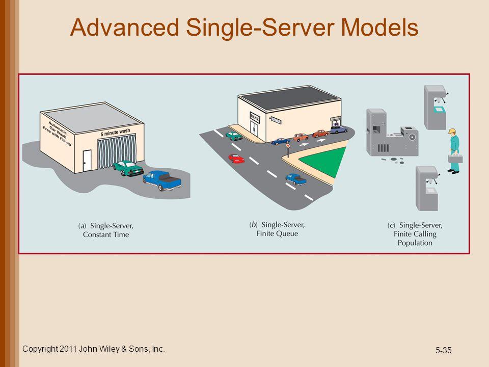 5-35 Advanced Single-Server Models Copyright 2011 John Wiley & Sons, Inc.