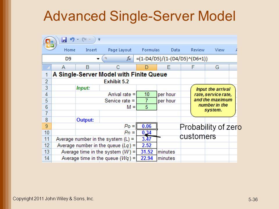 5-36 Advanced Single-Server Model Copyright 2011 John Wiley & Sons, Inc. Probability of zero customers