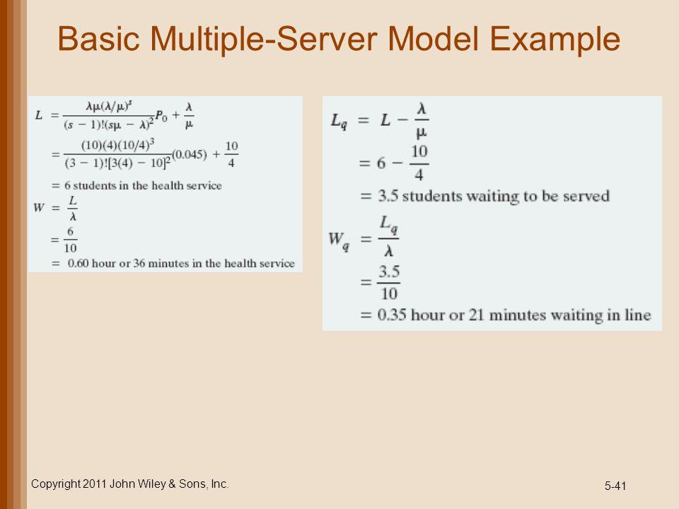 5-41 Basic Multiple-Server Model Example Copyright 2011 John Wiley & Sons, Inc.