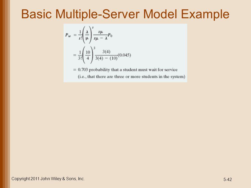 5-42 Basic Multiple-Server Model Example Copyright 2011 John Wiley & Sons, Inc.