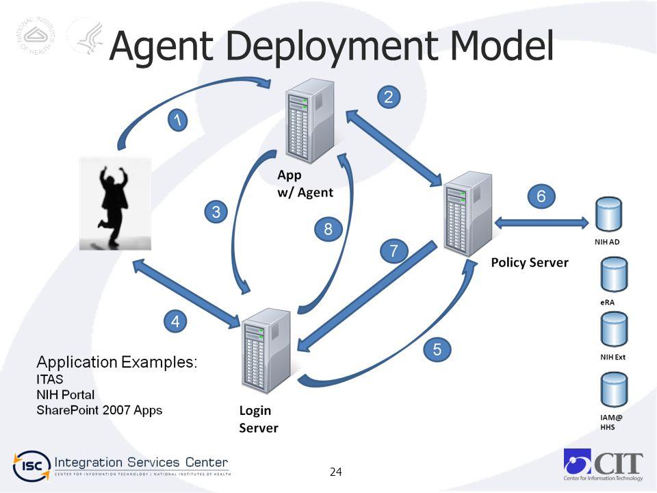 24 Agent Deployment Model