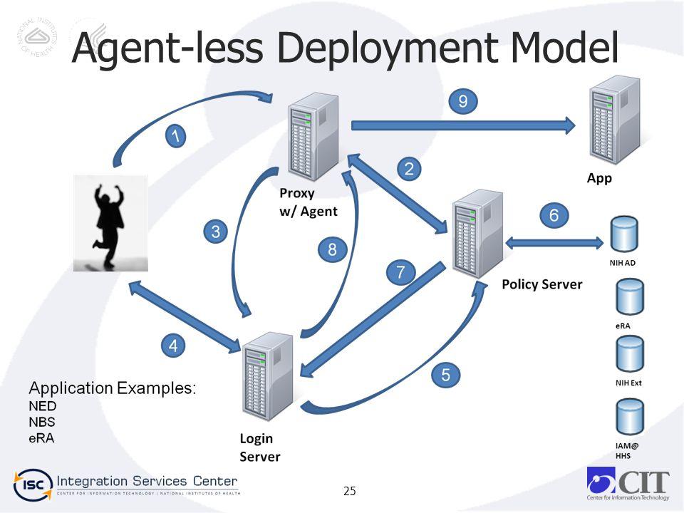 25 Agent-less Deployment Model