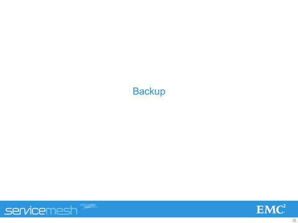 32 Backup