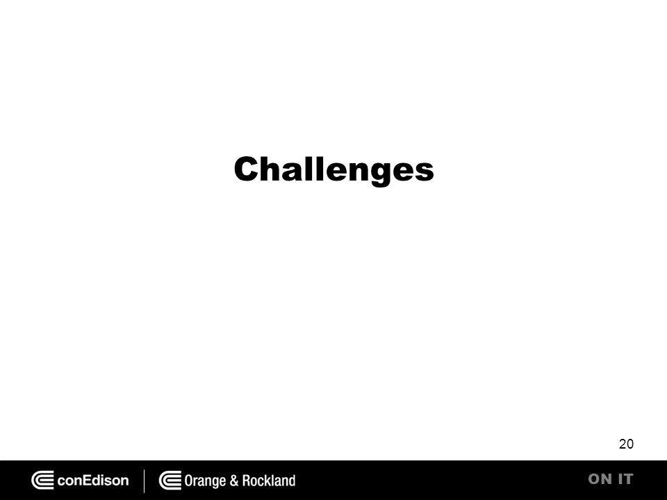 ON IT Challenges 20