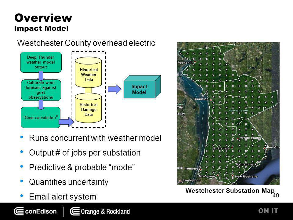 ON IT Overview Impact Model 40 Westchester Substation Map Westchester County overhead electric Mod el Train ing Historical Damage Data Historical Weather Data Deep Thunder weather model output Gust calculation Calibrate wind forecast against gust observations Impact Model Runs concurrent with weather model Output # of jobs per substation Predictive & probable mode Quantifies uncertainty Email alert system