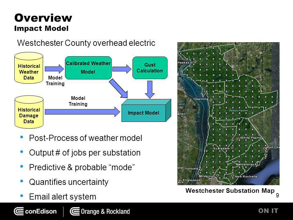 ON IT Overview Impact Model 9 Westchester Substation Map Westchester County overhead electric Post-Process of weather model Output # of jobs per substation Predictive & probable mode Quantifies uncertainty Email alert system Historical Damage Data Historical Weather Data Impact Model Calibrated Weather Model Gust Calculation Model Training