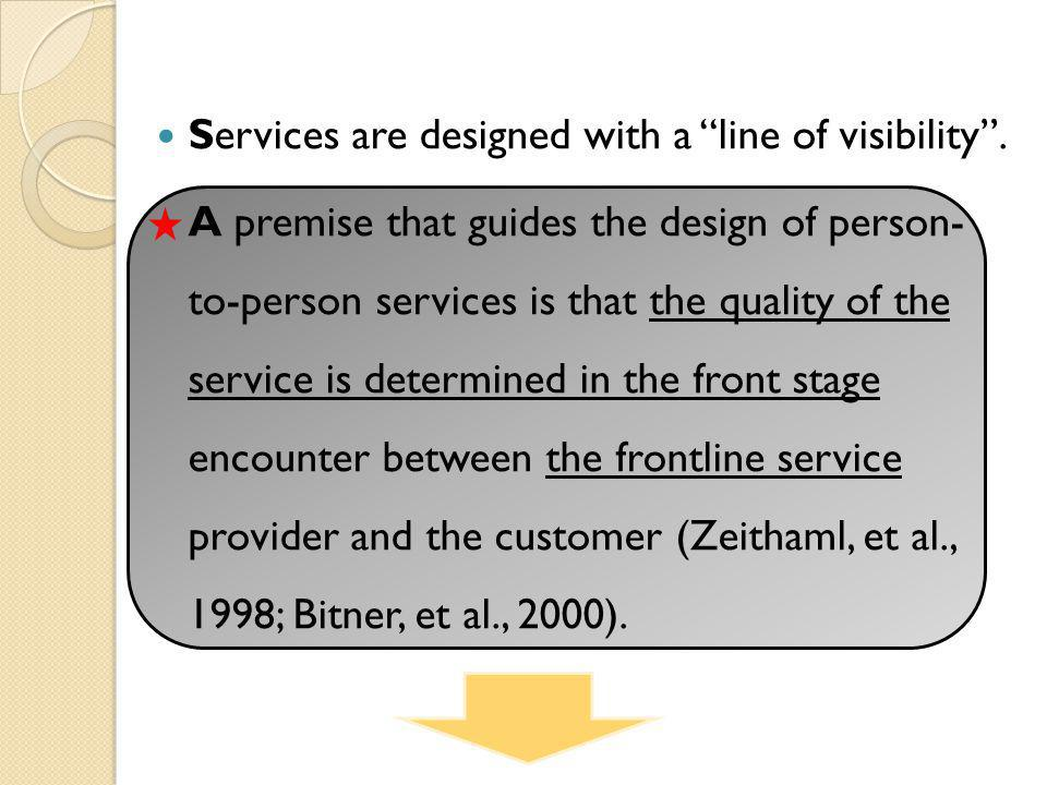 Services are designed with a line of visibility.