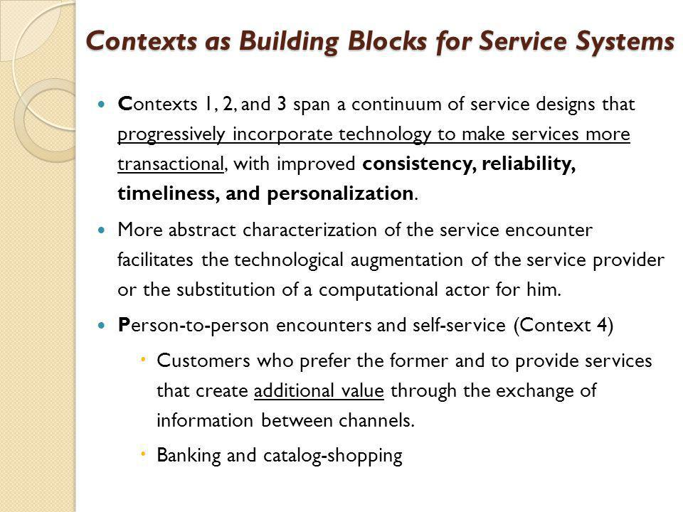 Contexts 1, 2, and 3 span a continuum of service designs that progressively incorporate technology to make services more transactional, with improved consistency, reliability, timeliness, and personalization.