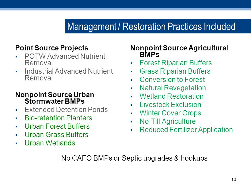 Management / Restoration Practices Included Point Source Projects POTW Advanced Nutrient Removal Industrial Advanced Nutrient Removal Nonpoint Source Urban Stormwater BMPs Extended Detention Ponds Bio-retention Planters Urban Forest Buffers Urban Grass Buffers Urban Wetlands Nonpoint Source Agricultural BMPs Forest Riparian Buffers Grass Riparian Buffers Conversion to Forest Natural Revegetation Wetland Restoration Livestock Exclusion Winter Cover Crops No-Till Agriculture Reduced Fertilizer Application 10 No CAFO BMPs or Septic upgrades & hookups