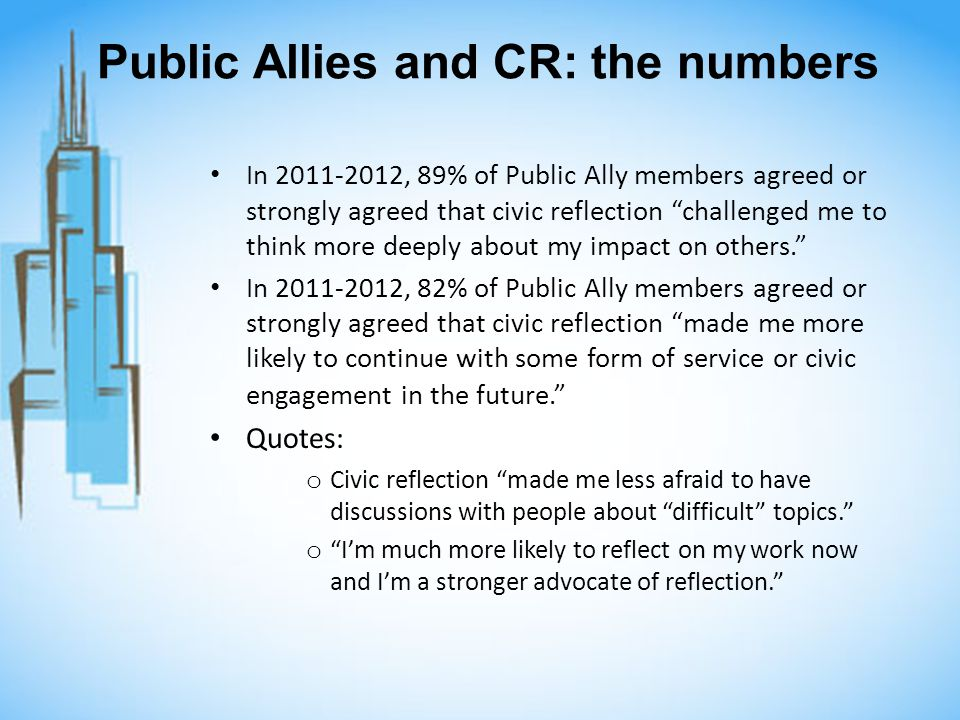 Public Allies and CR: the numbers In 2011-2012, 89% of Public Ally members agreed or strongly agreed that civic reflection challenged me to think more