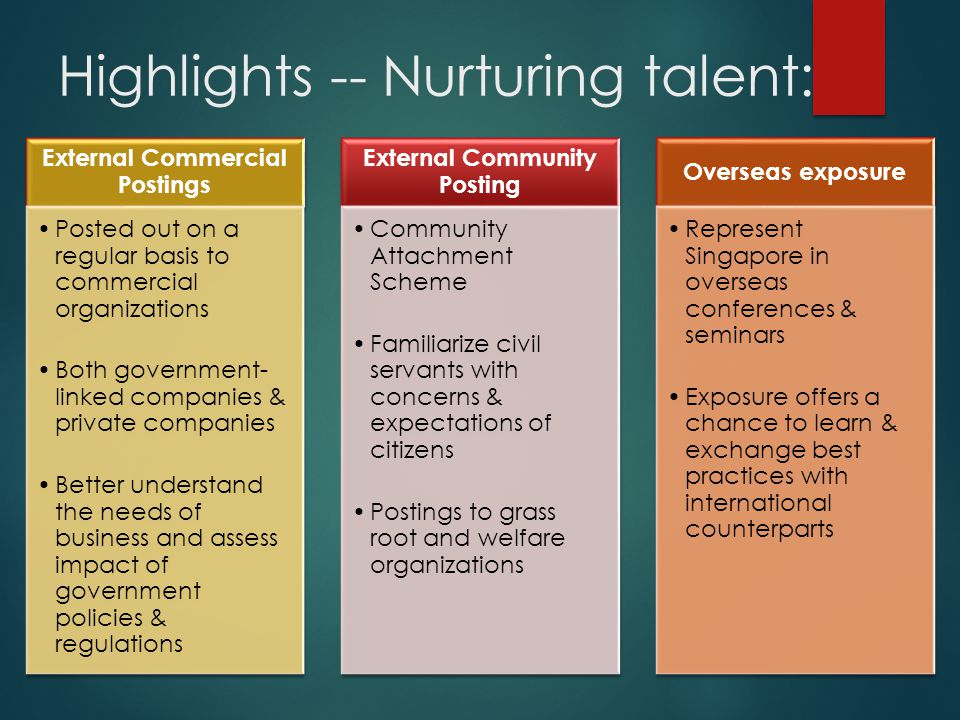 Highlights -- Nurturing talent: External Commercial Postings Posted out on a regular basis to commercial organizations Both government- linked companies & private companies Better understand the needs of business and assess impact of government policies & regulations External Community Posting Community Attachment Scheme Familiarize civil servants with concerns & expectations of citizens Postings to grass root and welfare organizations Overseas exposure Represent Singapore in overseas conferences & seminars Exposure offers a chance to learn & exchange best practices with international counterparts