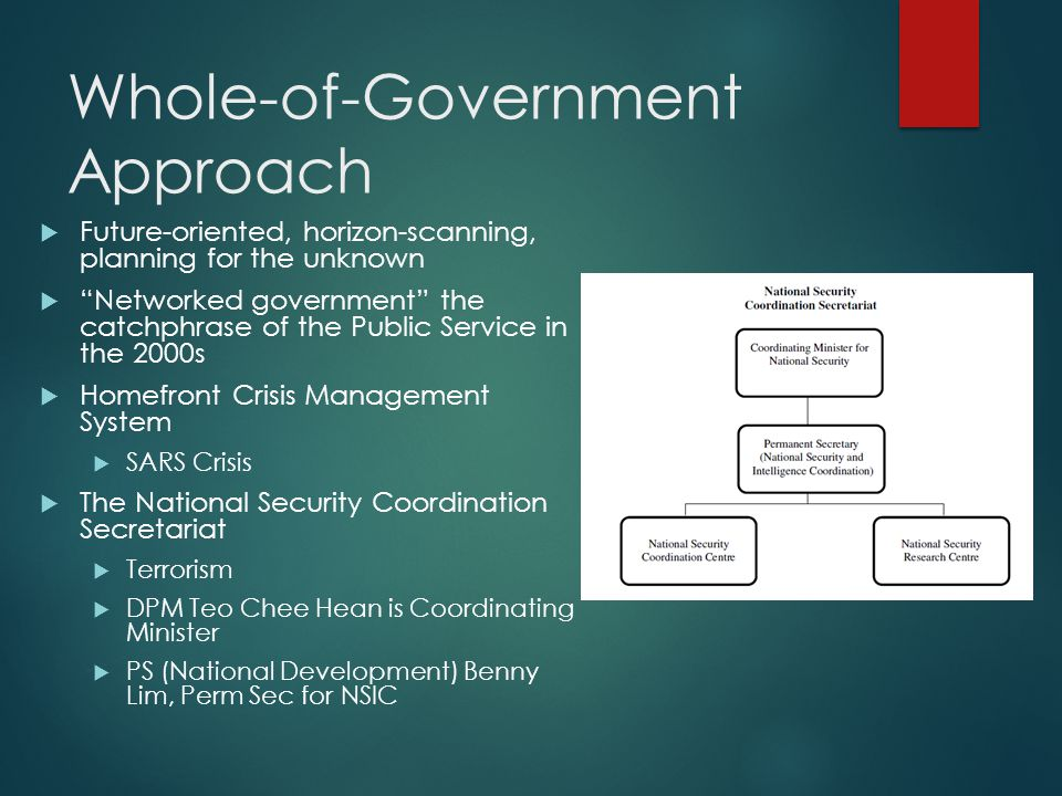 Whole-of-Government Approach Future-oriented, horizon-scanning, planning for the unknown Networked government the catchphrase of the Public Service in the 2000s Homefront Crisis Management System SARS Crisis The National Security Coordination Secretariat Terrorism DPM Teo Chee Hean is Coordinating Minister PS (National Development) Benny Lim, Perm Sec for NSIC