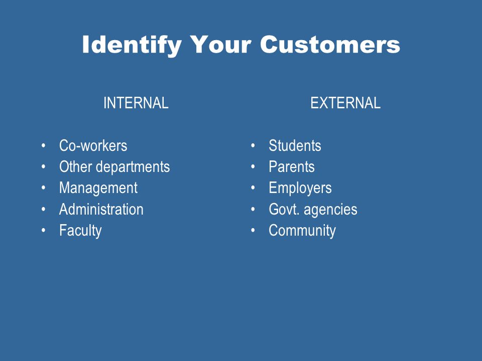 Identify Your Customers INTERNAL Co-workers Other departments Management Administration Faculty EXTERNAL Students Parents Employers Govt.