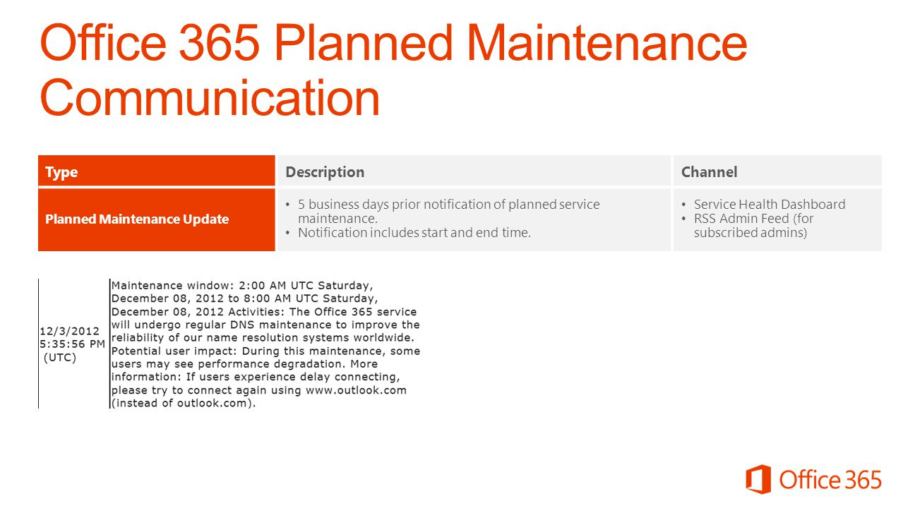 TypeDescriptionChannel Planned Maintenance Update 5 business days prior notification of planned service maintenance.