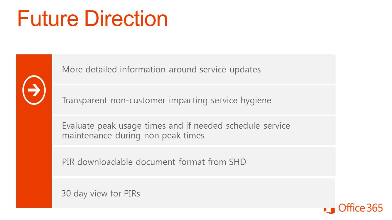 More detailed information around service updates Transparent non-customer impacting service hygiene Evaluate peak usage times and if needed schedule service maintenance during non peak times PIR downloadable document format from SHD 30 day view for PIRs
