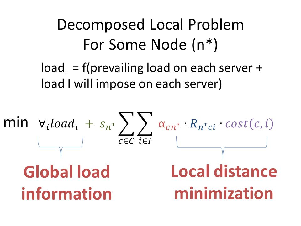 Decomposed Local Problem For Some Node (n*) min load i = f(prevailing load on each server + load I will impose on each server) Local distance minimiza