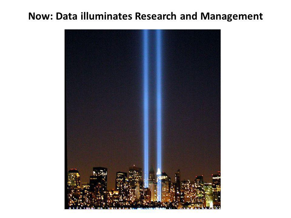 Now: Data illuminates Research and Management