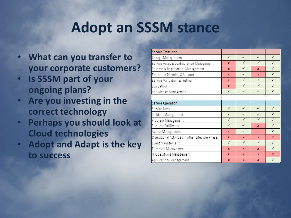 Adopt an SSSM stance What can you transfer to your corporate customers.