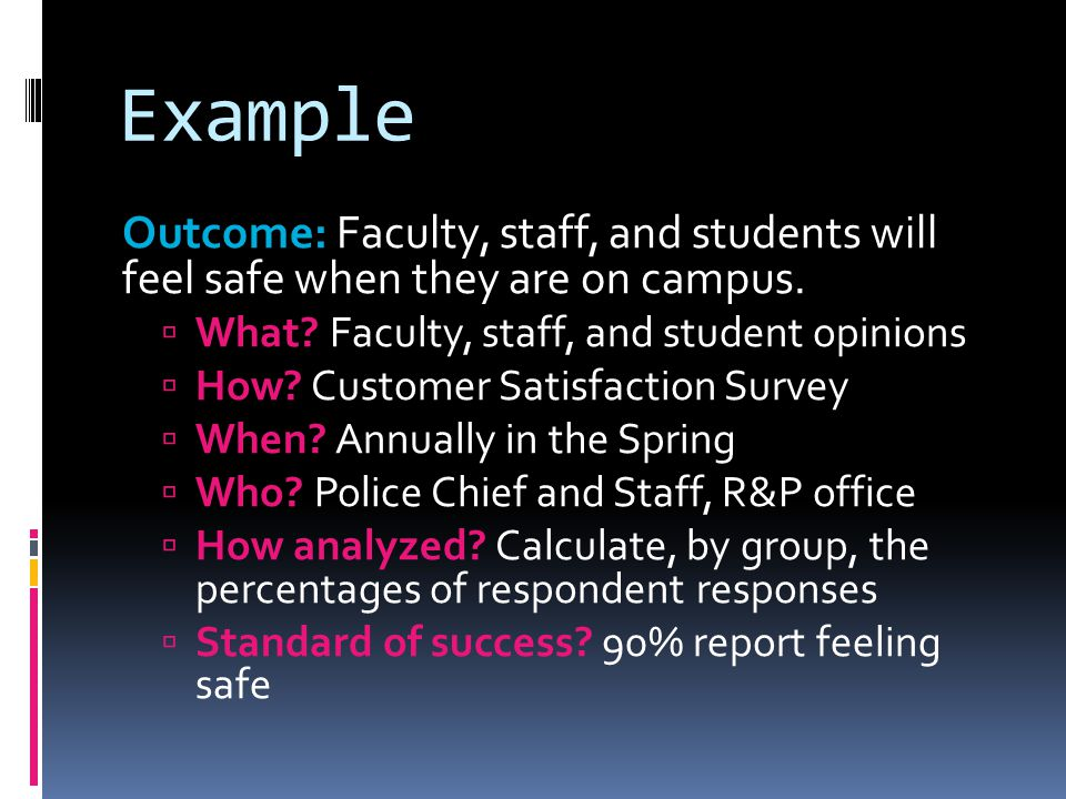 Example Outcome: Faculty, staff, and students will feel safe when they are on campus.