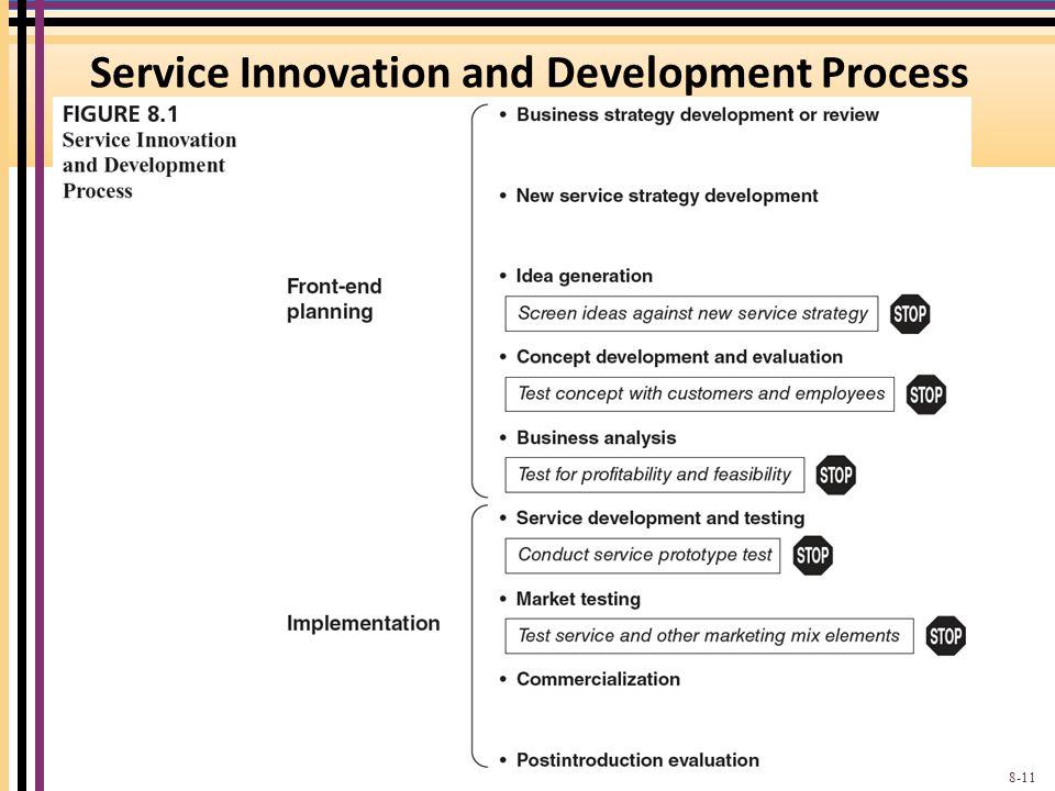 Service Innovation and Development Process 8-11