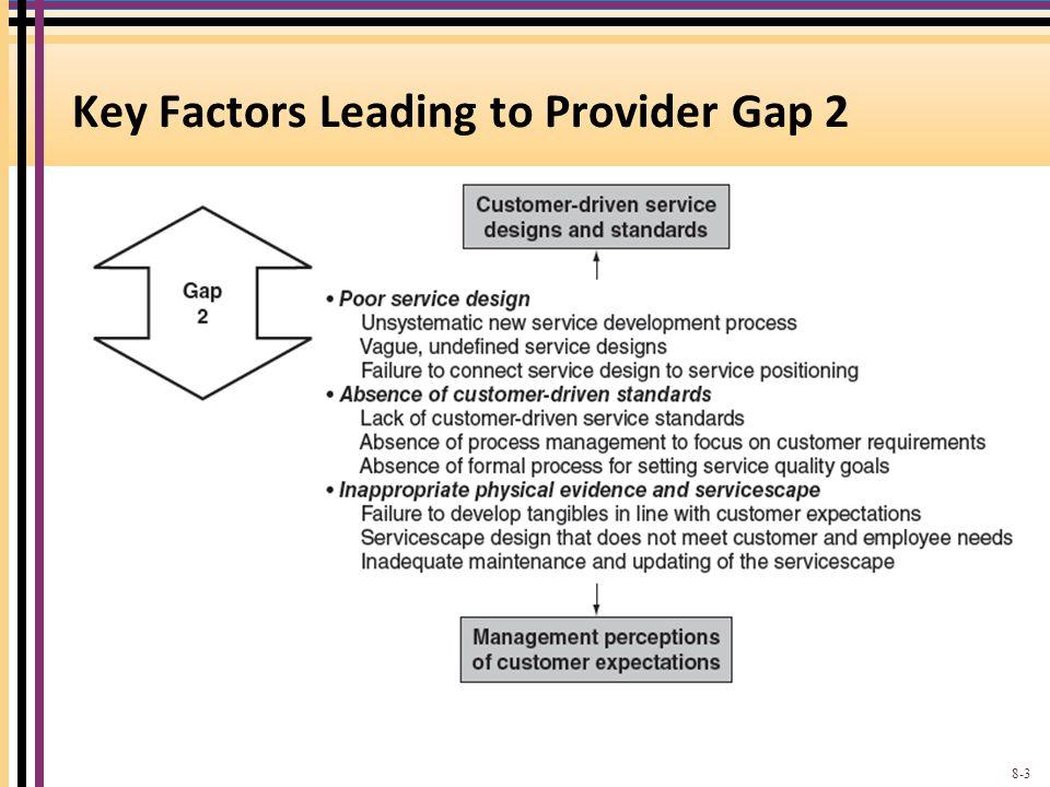 Key Factors Leading to Provider Gap 2 8-3