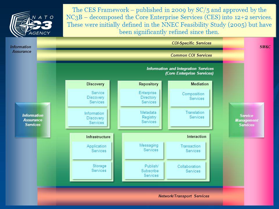 SM&CInformation Assurance Information and Integration Services (Core Enterprise Services) NNEC Core Enterprise Services Common COI Services Network/Tr