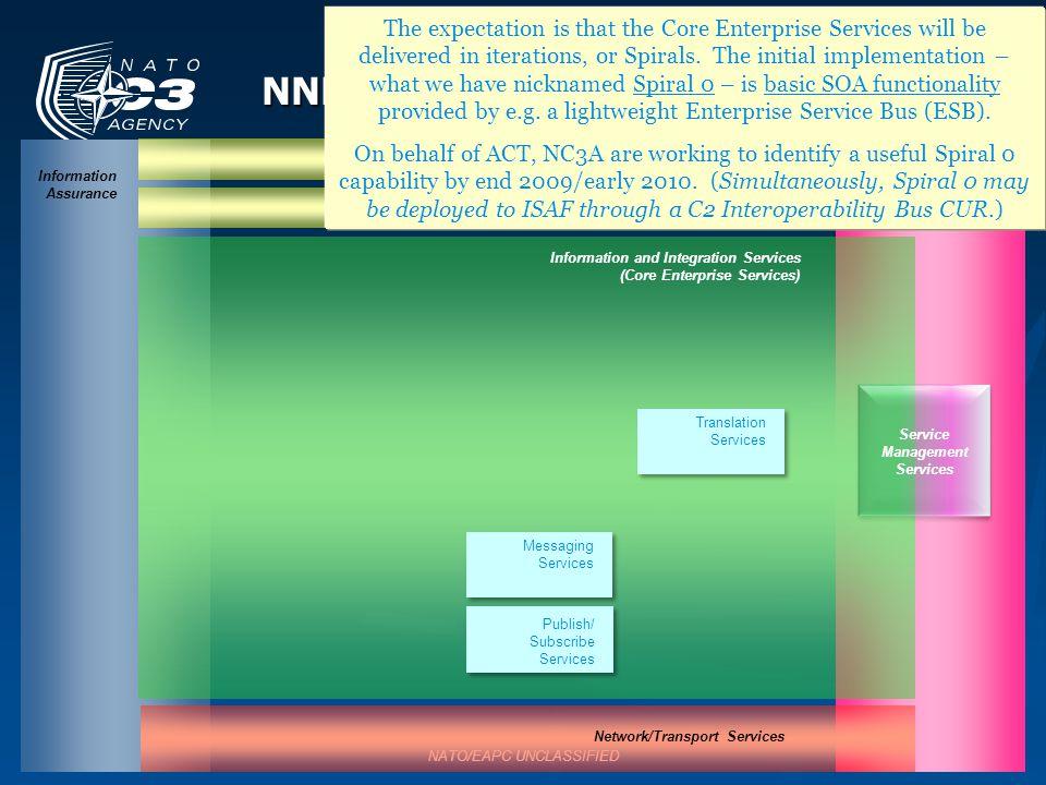 NNEC Core Enterprise Services NATO/EAPC UNCLASSIFIED SM&CInformation Assurance Information and Integration Services (Core Enterprise Services) Common