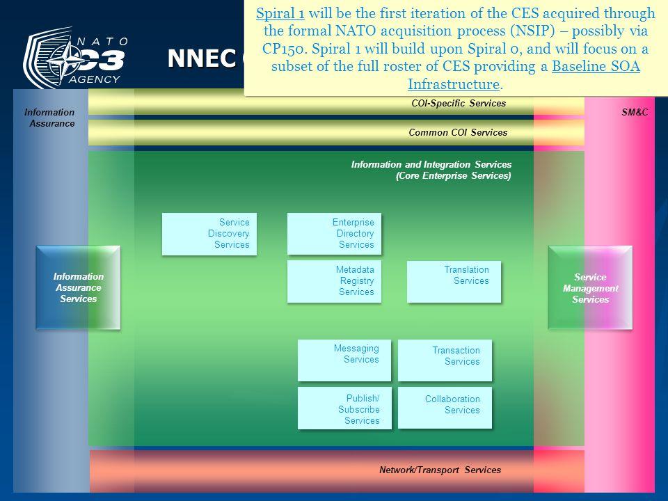 NNEC Core Enterprise Services SM&CInformation Assurance Information and Integration Services (Core Enterprise Services) Common COI Services Network/Tr