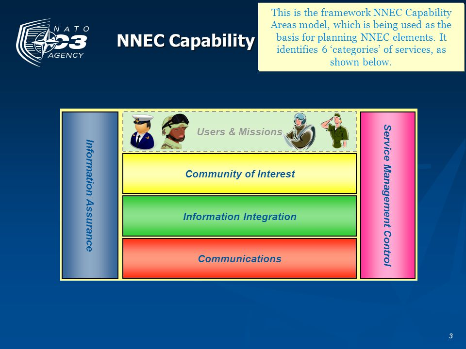 4 Scope of the NII Service Management Control Information Assurance Users & Missions Community of Interest Communications Information Integration The four enabling pillars of Comms, IIS, IA and SM&C comprise what the NNEC Feasibility Study called the Networking and Information Infrastructure (NII)