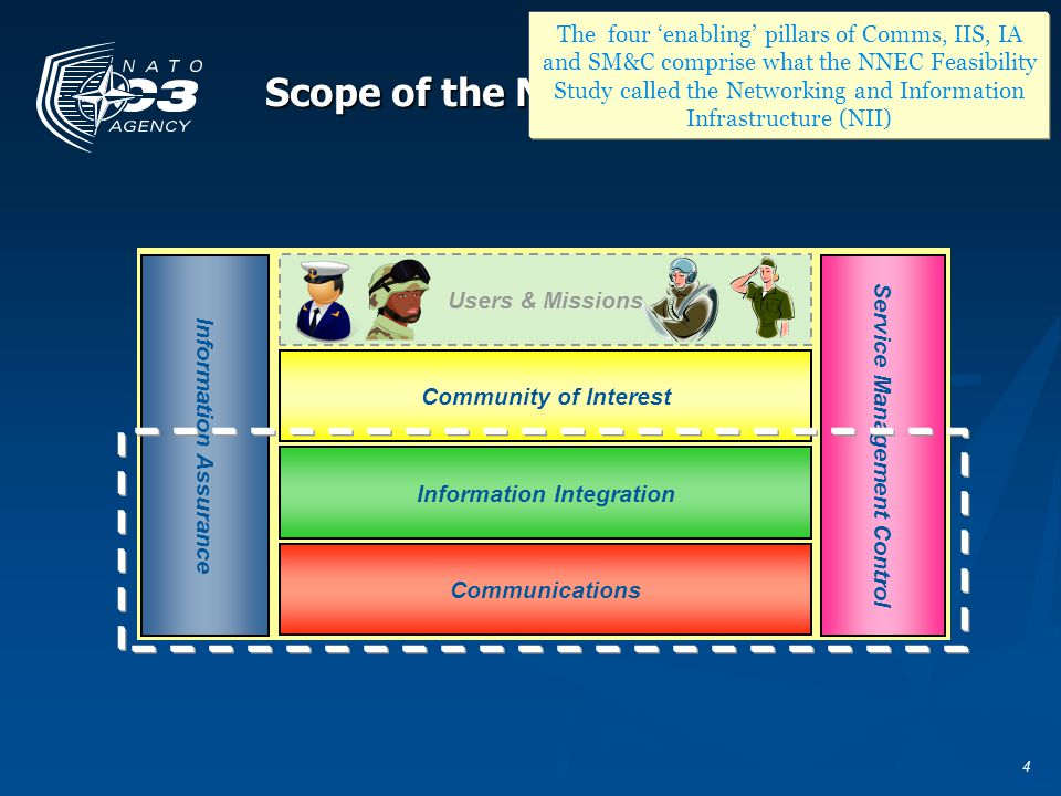4 Scope of the NII Service Management Control Information Assurance Users & Missions Community of Interest Communications Information Integration The