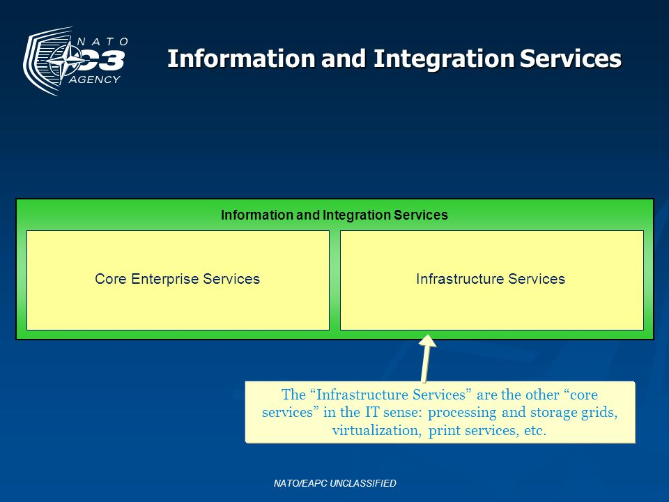 Todays NNEC Core Enterprise Services: …CES Working Group (SC/5) Perspective The Core Enterprise Services Working Group (CESWG) was set up as a task group in 2007 under the NC3B ISSC (aka SC/5) to examine the NATO CES today – starting from the NNEC FS definitions – and come up with a new collection (and definitions) appropriate for the current NNEC thought processes.