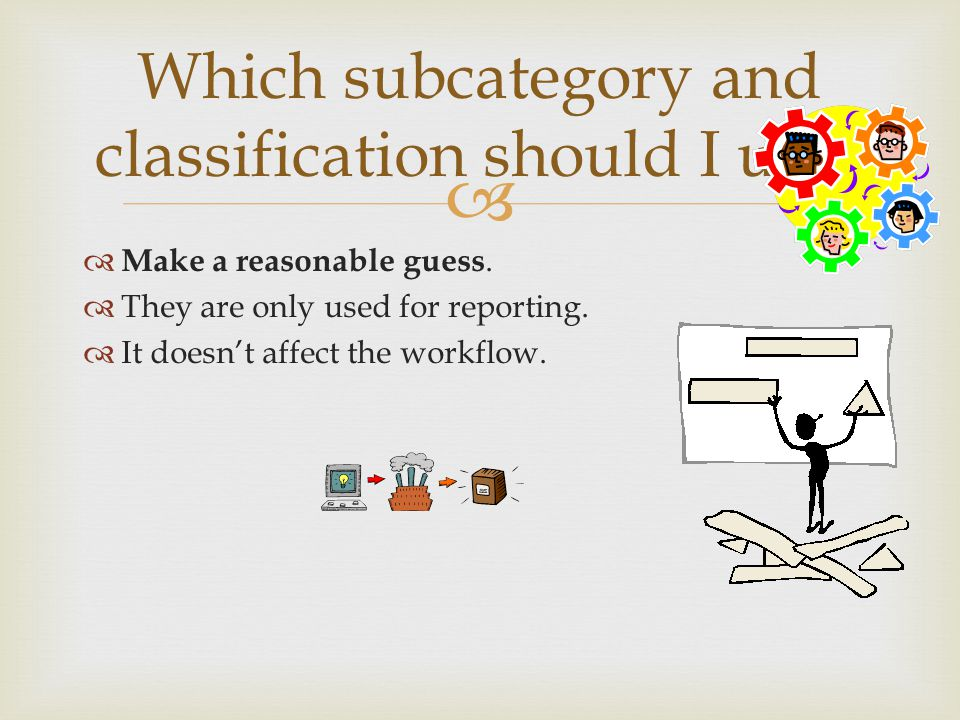 Which subcategory and classification should I use.