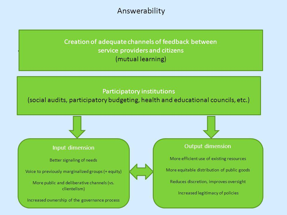 Answerability. Creation of adequate channels of feedback between service providers and citizens (mutual learning) Participatory institutions (social a
