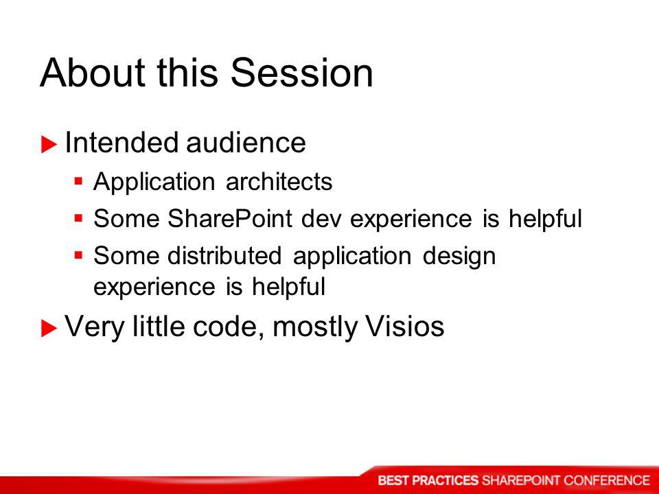 Achieving the Design Goals Separate processing into 2 categories: Requires SharePoint infrastructure Does not require SharePoint infrastructure Separate processing duration into 3 categories Fast (< 15 sec) Medium ( > 15 sec) long running ( > 60 sec)