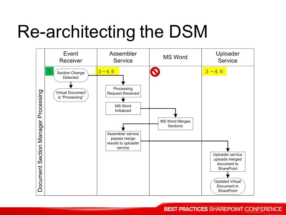 Re-architecting the DSM 1 3 4, 6