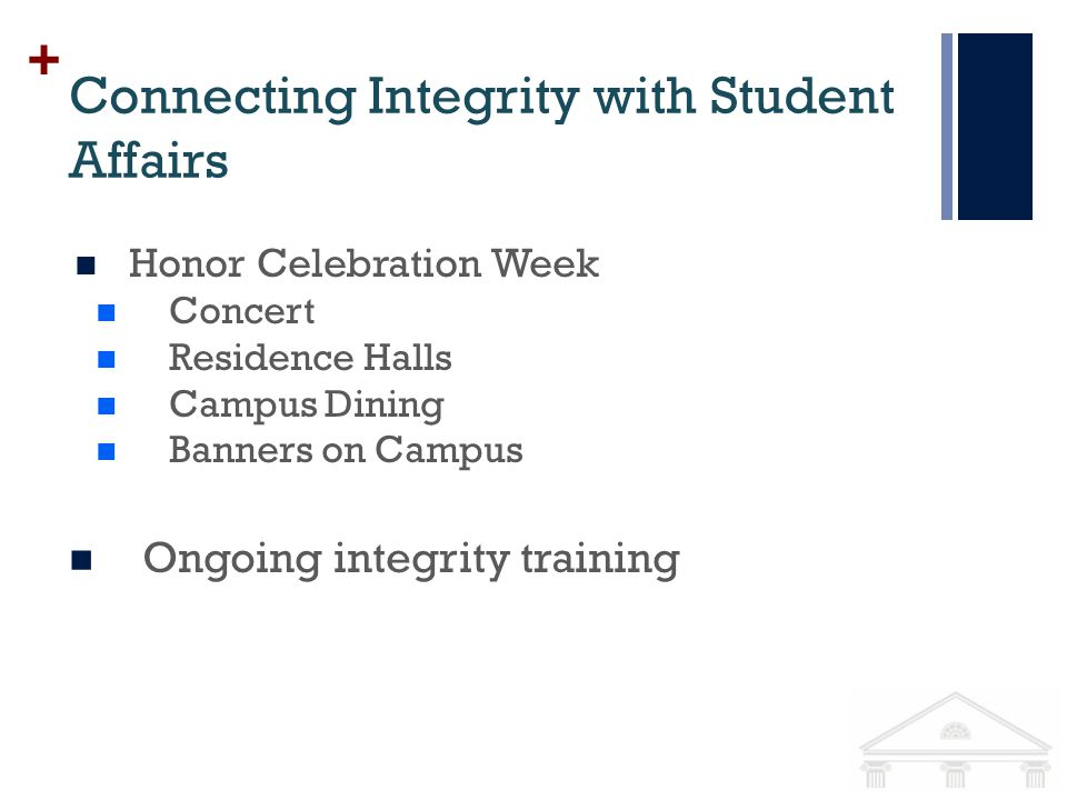 + Connecting Integrity with Student Affairs Honor Celebration Week Concert Residence Halls Campus Dining Banners on Campus Ongoing integrity training
