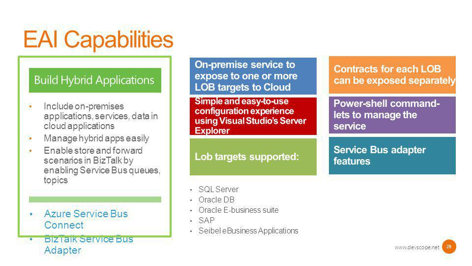 EAI Capabilities www.devscope.net 28 Azure Service Bus Connect BizTalk Service Bus Adapter Include on-premises applications, services, data in cloud applications Manage hybrid apps easily Enable store and forward scenarios in BizTalk by enabling Service Bus queues, topics SQL Server Oracle DB Oracle E-business suite SAP Seibel eBusiness Applications