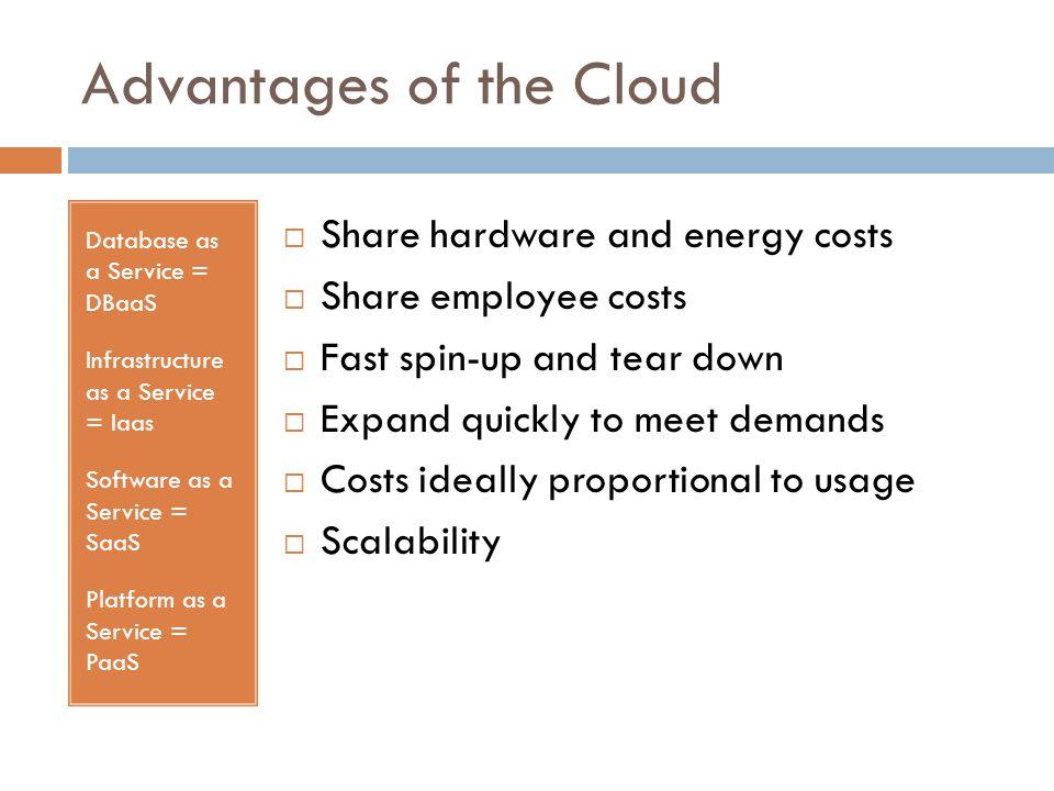 Cloud Services Spending Billions of Dollars
