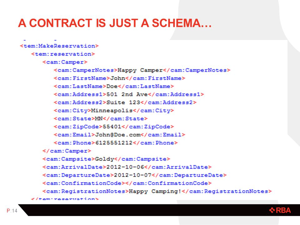 A CONTRACT IS JUST A SCHEMA… P:14