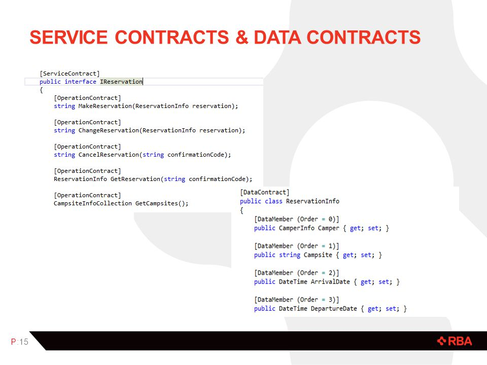SERVICE CONTRACTS & DATA CONTRACTS P:15