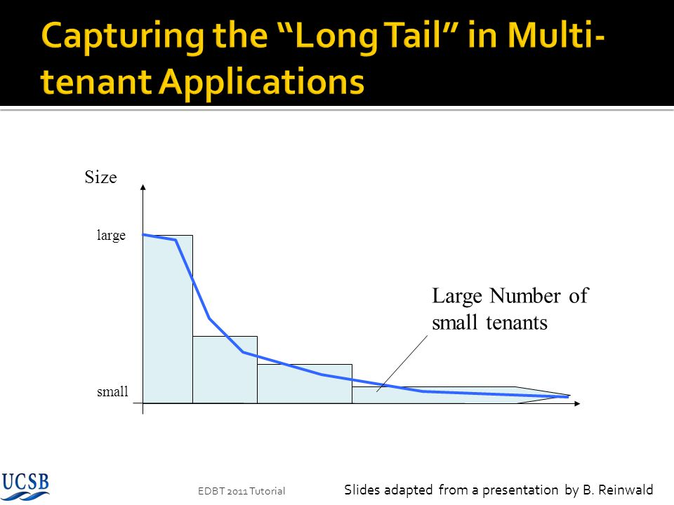 Size small Large Number of small tenants large Slides adapted from a presentation by B. Reinwald