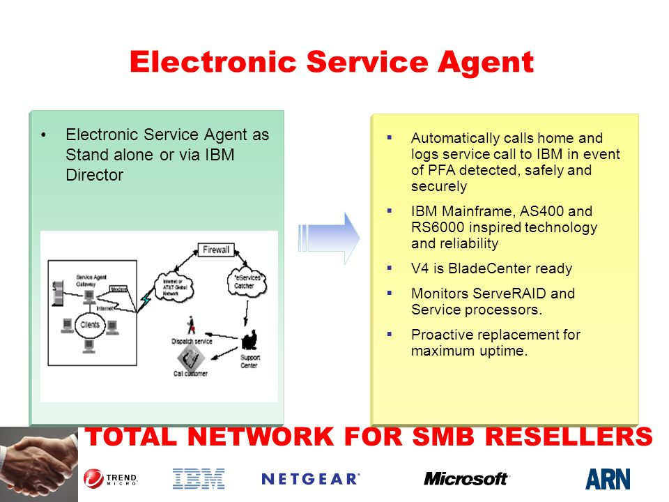 TOTAL NETWORK FOR SMB RESELLERS Electronic Service Agent Automatically calls home and logs service call to IBM in event of PFA detected, safely and securely IBM Mainframe, AS400 and RS6000 inspired technology and reliability V4 is BladeCenter ready Monitors ServeRAID and Service processors.