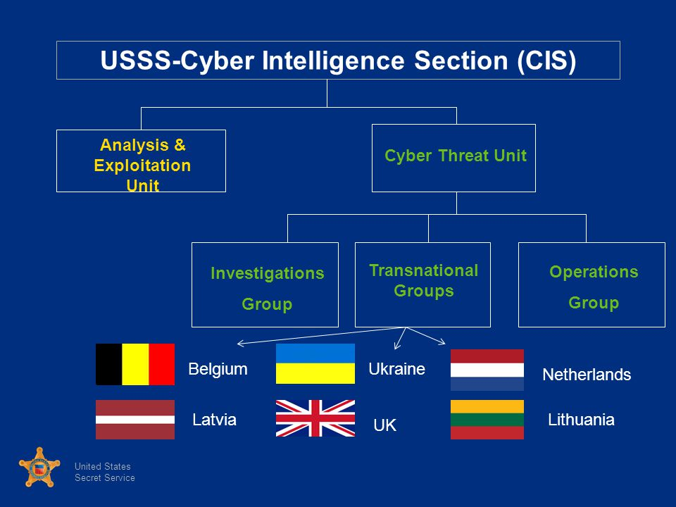 United States Secret Service USSS-Cyber Intelligence Section (CIS) Analysis & Exploitation Unit Investigations Group Cyber Threat Unit Operations Group Transnational Groups UK Latvia Netherlands BelgiumUkraine Lithuania