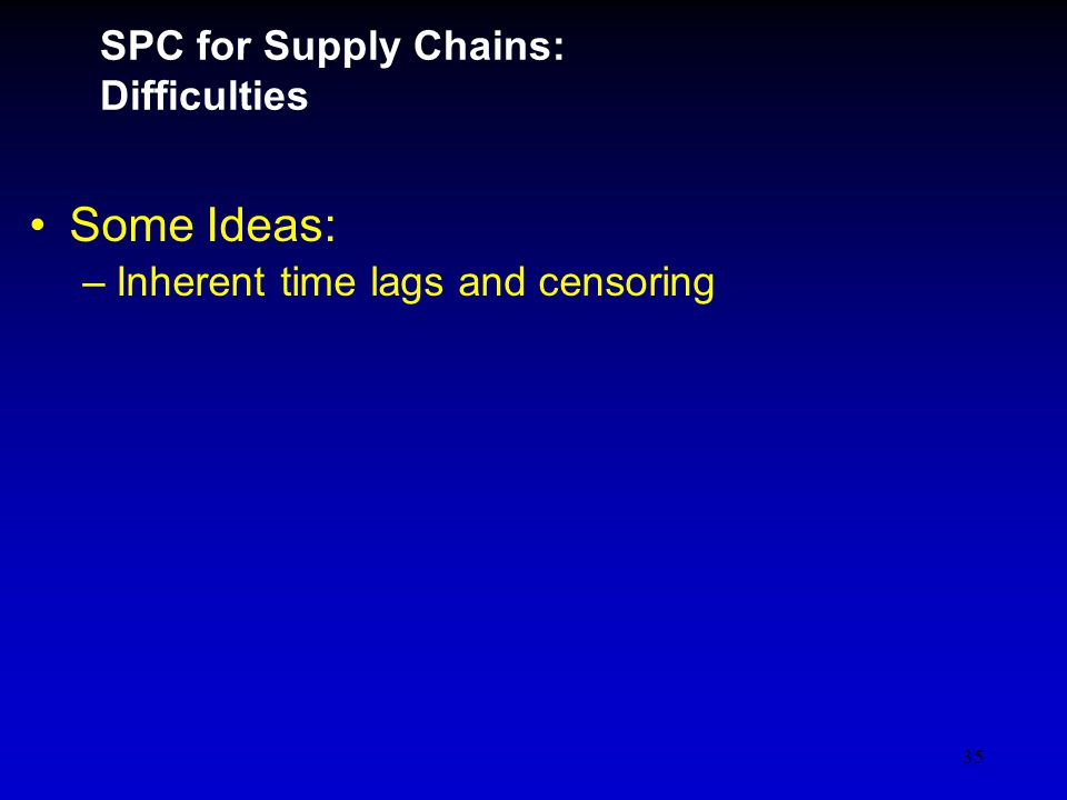 35 SPC for Supply Chains: Difficulties Some Ideas: –Inherent time lags and censoring