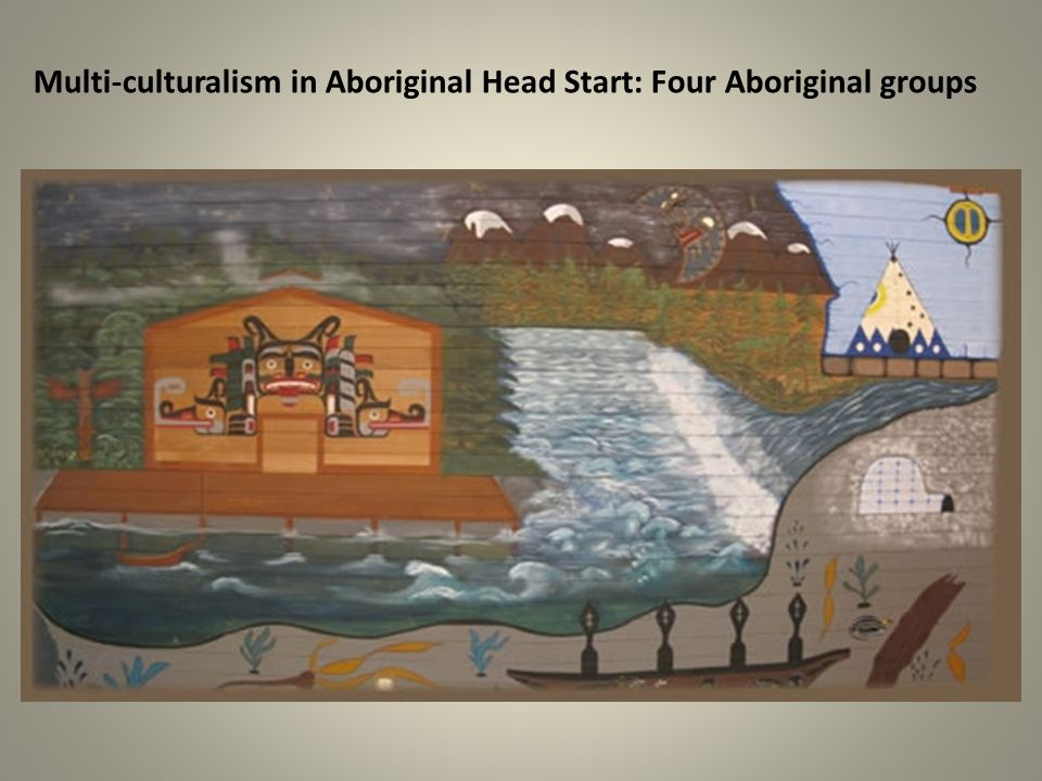 Multi-culturalism in Aboriginal Head Start: Four Aboriginal groups