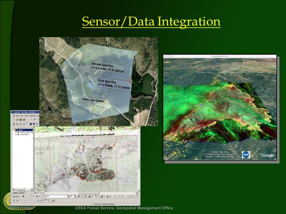 Sensor/Data Integration