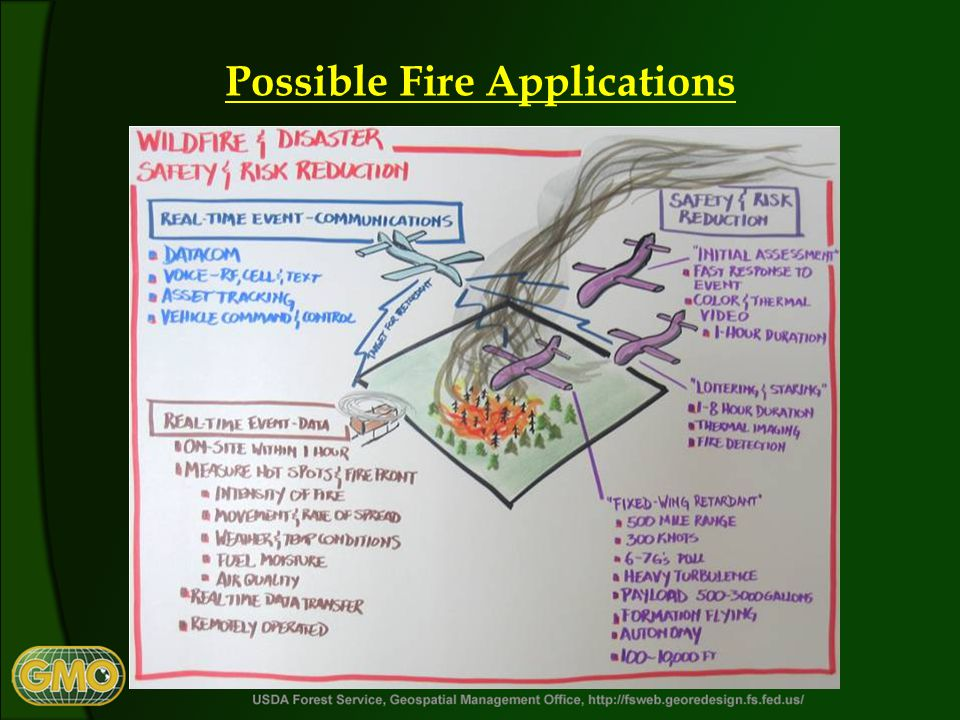 Possible Fire Applications