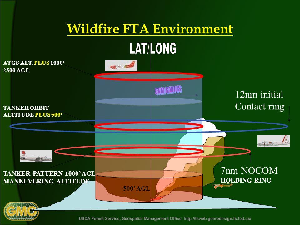 Wildfire FTA Environment TANKER ORBIT ALTITUDE PLUS 500 ATGS ALT.