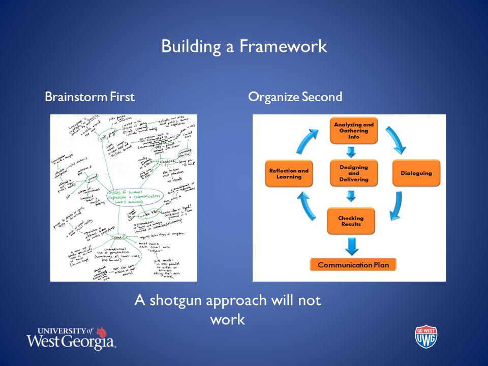 Building a Framework Brainstorm First A shotgun approach will not work Organize Second